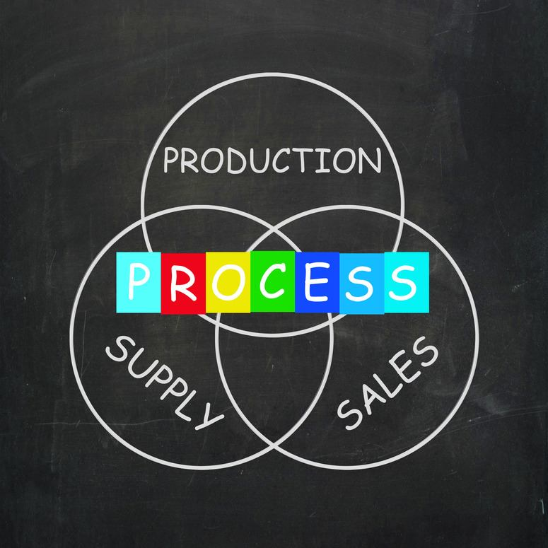 Standards and Processes of Pre-Production II - gabrielfariasiribarren.com
